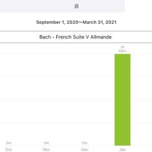 🎼 Bach - French Suite V Allmande