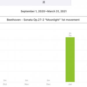 """🎼 Beethoven - Sonata No.14 Op.27-2 """"Moonlight"""" 1st movement"""