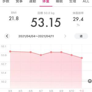 バターコーヒー309日目と7号食1日目ダイエット!顎が筋肉痛(^ω^;)