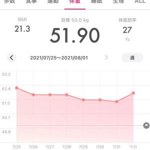 バターコーヒーさ417、418日目!8月最初の体重は増加…