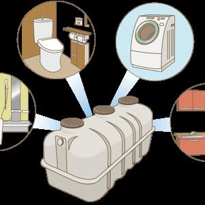 浄化槽と浸透マスのこと