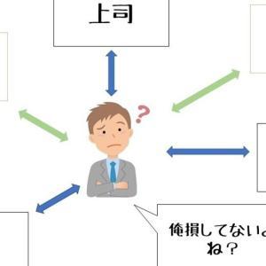 【コンサル】会社が上手く行かない時の社員の特徴!