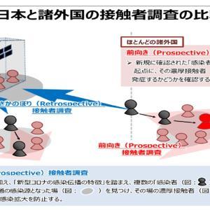 新型コロナウイルス感染症対策㉓|発症1人の背景に59人もの無症状者 (20/08/02)