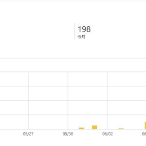はてなブログ始めて約2週間のアクセス数(戦闘力5のブログでした)