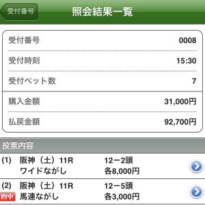 【第2回】有料競馬予想サイトを利用した結果