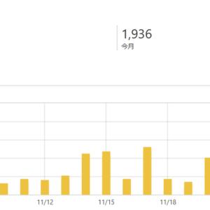 はてなブログを開設して6ヶ月後のアクセス数(PV数)
