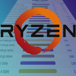 AMD Ryzen 9 5950X、Passmarkシングルスレッド性能で1位獲得