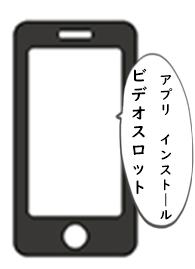 スマホ アプリ ビデオスロット