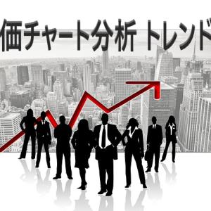 株価チャート分析【トレンド編】