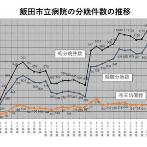 飯田下伊那地域における産科医療提供体制の変遷(平成の30年間を振り返って)