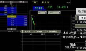 【儲かる手法】デイトレ23連勝中 PSSの急落にスキャルピング特攻して危険な目にあう 株のデイトレード