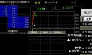 【儲かる手法】8/11前場 株のデイトレード配信 株式投資 スキャルピング