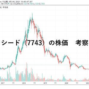 シード(7743)の株価 考察
