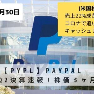 【PYPL】Paypal 2020Q2決算速報!株価3ヶ月+56%
