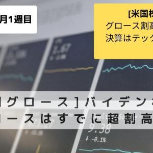 [週間グロース11月1周目]バイデン相場!グロースすでに超割高!