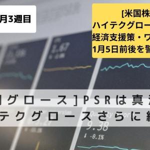 [週間グロース12月3周目]ハイテク再び上昇!PSRは真波動へ!