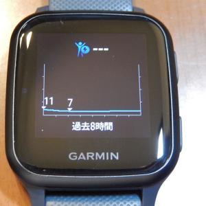 Garmin VENU SQを2か月近く使ってみて
