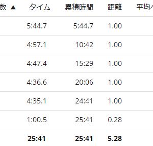 練習日誌20/8/2ビルドアップ5.2km 7月の練習振り返り