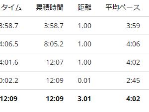 練習日誌20/8/26ペース走 はてなブログ今週のお題「暑すぎる」気温43℃!!