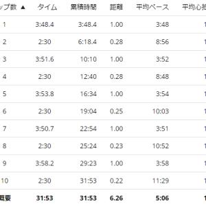 練習日誌20/9/21インターバル 祝記事100本突破