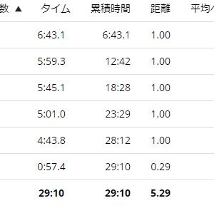 練習日誌20/9/25ジョグ5km 青トレ始めました。