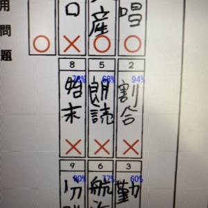 9/18育成テスト結果(5年生)