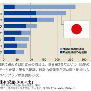 「日本の豊かさ」のまとめ~データの中に答えは潜んでいる!