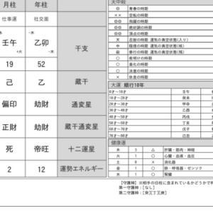 弁護士さん無料鑑定(^-^)