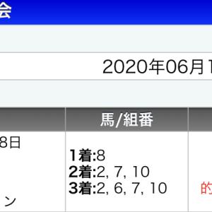 6月21日の高知競馬全レース予想