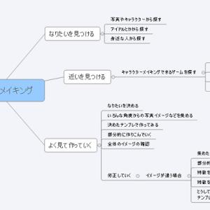 マインドマップ XMind 【まとめ】