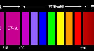 UV除菌のメリット