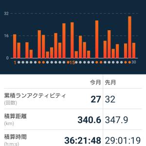 No.124 月間1072km走るランナー