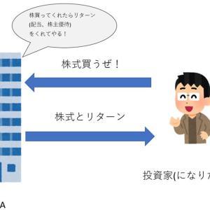 【初心者向け】株式投資の始め方/思考