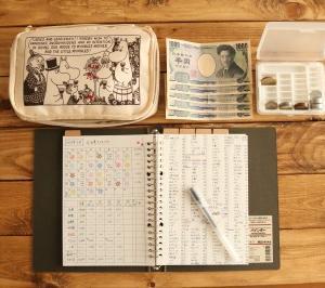 <手書き家計簿>締日を変更することにしました!月末締めに変更で6月残高5024円☆