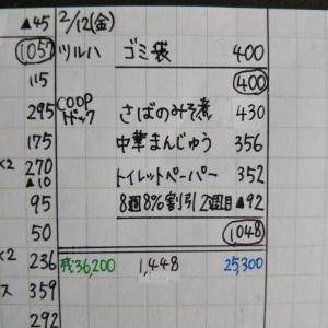 <手書き家計簿>2月12日(金)支出内容☆1448円・コープの宅配「さばの味噌煮」が美味しい♪