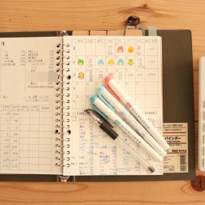 <手書き家計簿>4月3週目締めました!食費について☆締めまで1週間になったら動画撮ります♪