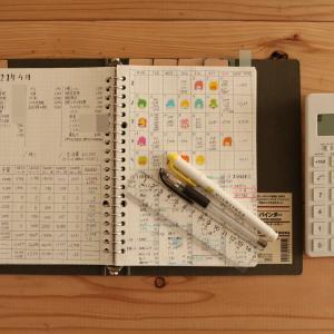 <手書き家計簿>2021年4月締めました☆生活費ギリギリセ~フ♪(;'∀')