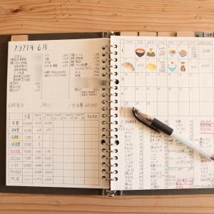 <手書き家計簿>6月2週目締めました!1週間のお弁当まとめ