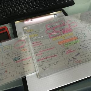 7/9のトレード日記 +11,000円