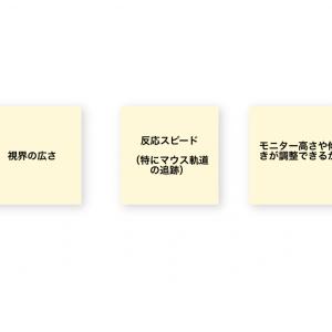 LoLに最適化されたおすすめゲーミングモニター3選と考察【MOBA】