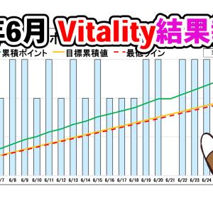 2020年6月 スミセイVitality結果報告