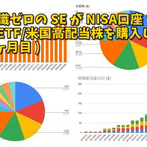 NISA口座で米国株ETF/米国高配当株を購入した結果(1年7ヶ月目)