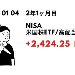 【NISA】米国株ETF/高配当株 運用結果(2年1ヶ月目)