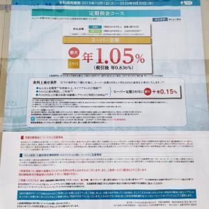 ちょっと面倒だけど、時給20万円または4万円もらえる案件