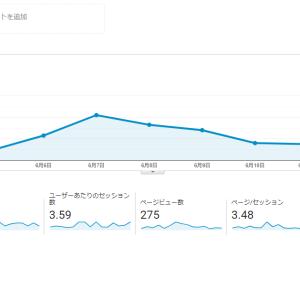 ブログ開設から1ヶ月の運営報告