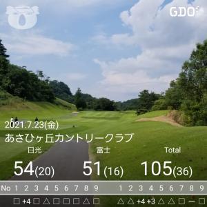 流石の7月ゴルフは暑い