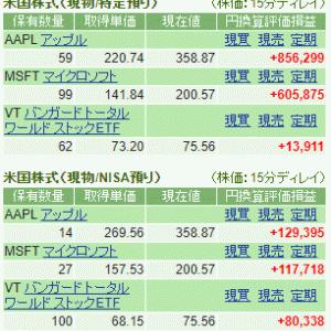2020/06/23の損益+3,692,354円(為替レート106.94)