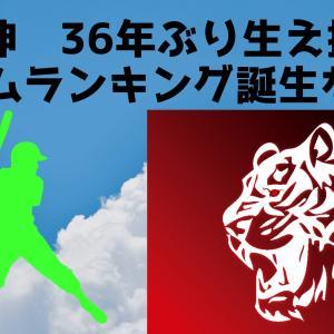 阪神に36年ぶりに生え抜きホームラン王候補が出て来た理由