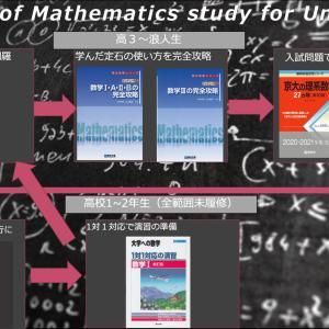 [決定版] 志望校合格のための数学勉強ロードマップ