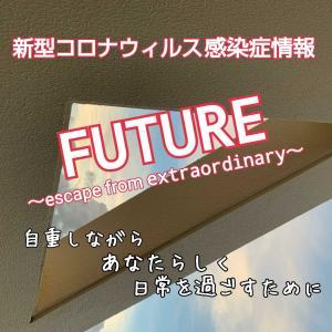 【COVID19】FUTURE(141):ミレニアム世代注目!1~99%の間【イチブトゼンブ】